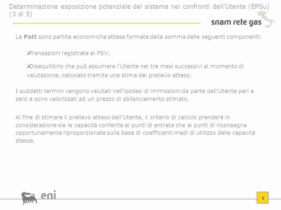 8 Le Patt sono partite economiche attese formate dalla somma delle seguenti componenti: Transazioni registrate al PSV; Disequilibrio che può assumere