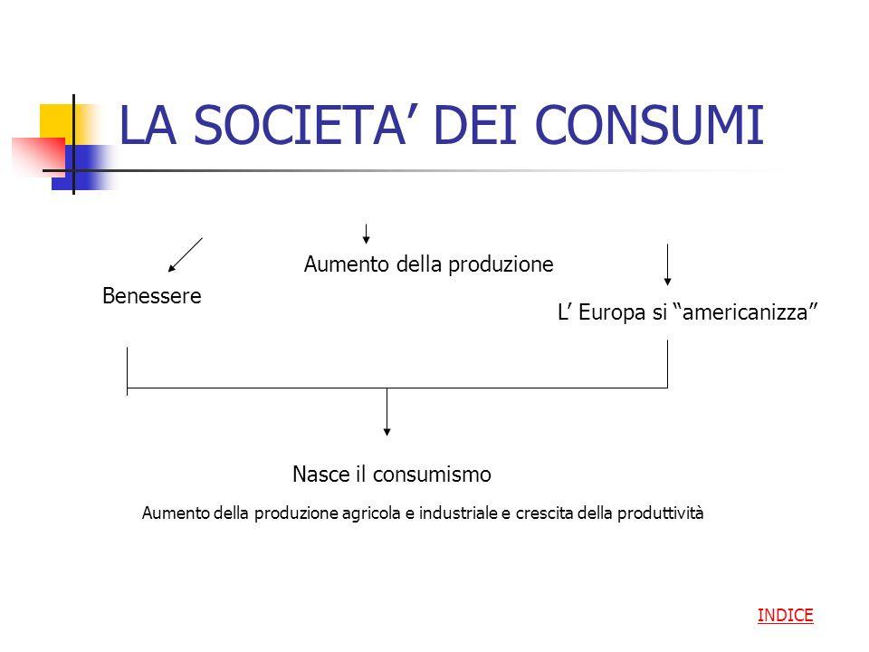 LA SOCIETA DEI CONSUMI Aumento della produzione Benessere L Europa si americanizza Nasce il consumismo Aumento della produzione agricola e industriale