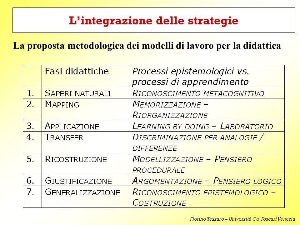 Fiorino Tessaro – Università Ca Foscari Venezia Lintegrazione delle strategie La proposta metodologica dei modelli di lavoro per la didattica