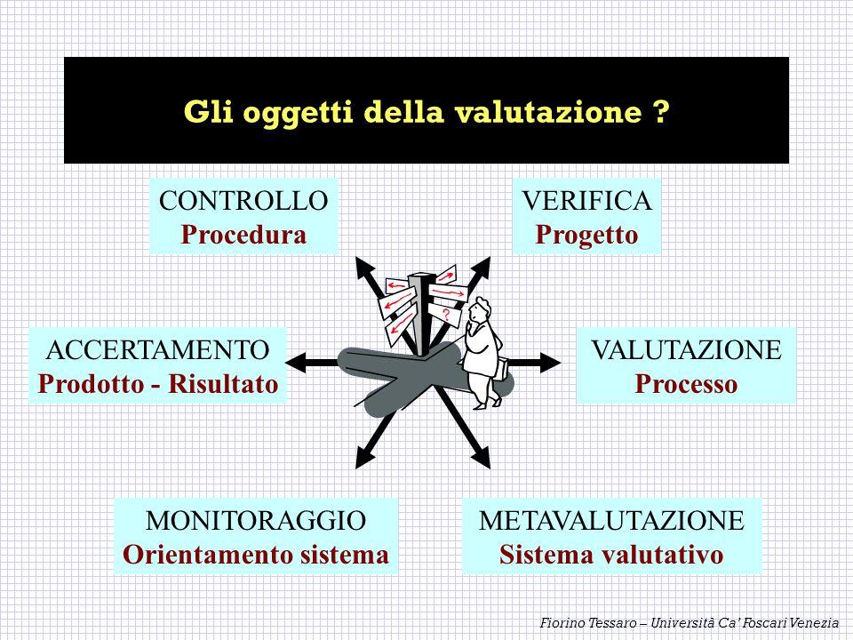 Fiorino Tessaro – Università Ca Foscari Venezia Gli oggetti della valutazione ? ACCERTAMENTO Prodotto - Risultato CONTROLLO Procedura VERIFICA Progett