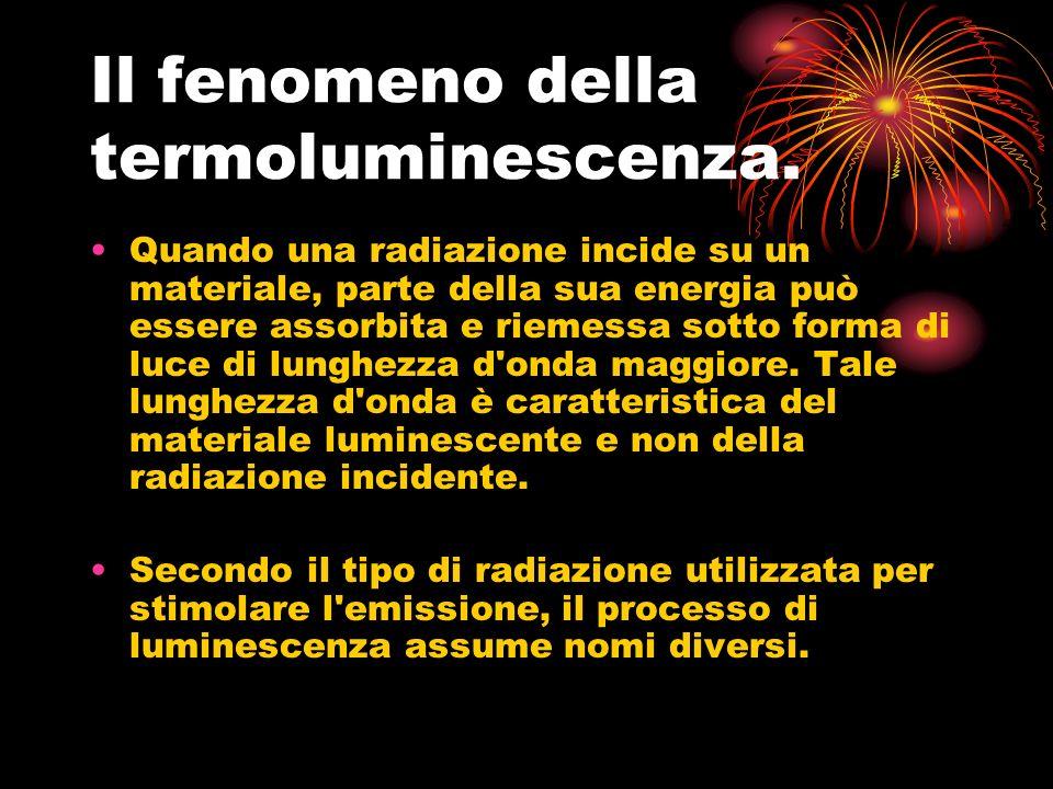 Il fenomeno della termoluminescenza. Quando una radiazione incide su un materiale, parte della sua energia può essere assorbita e riemessa sotto forma