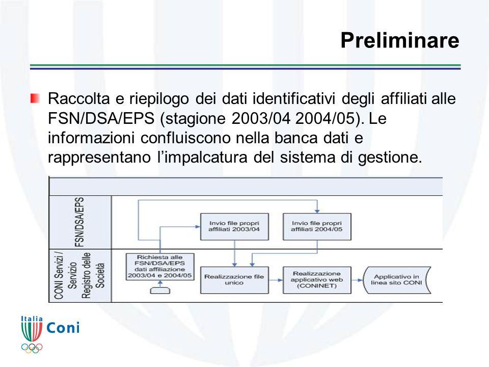 Preliminare Raccolta e riepilogo dei dati identificativi degli affiliati alle FSN/DSA/EPS (stagione 2003/04 2004/05).