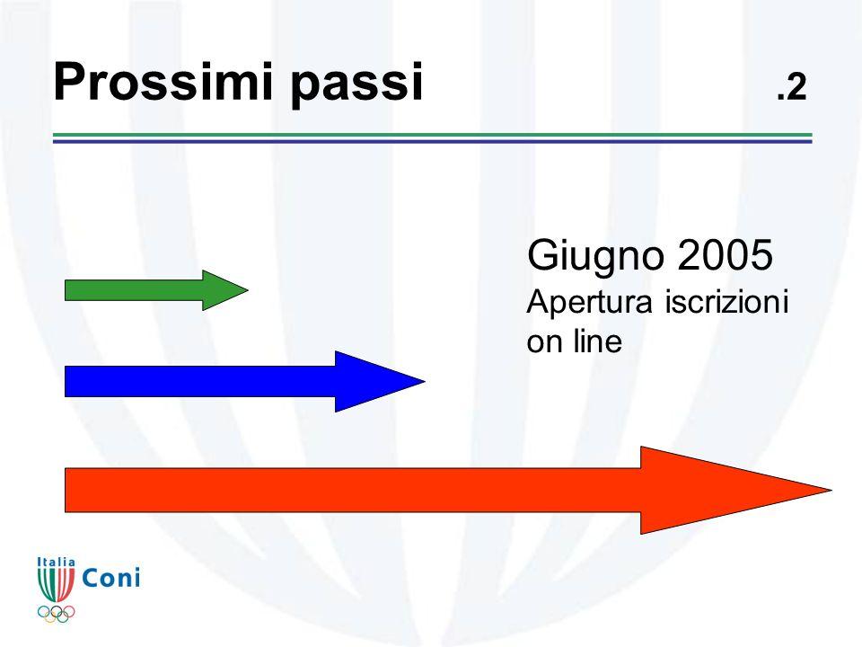 Prossimi passi.2 Giugno 2005 Apertura iscrizioni on line