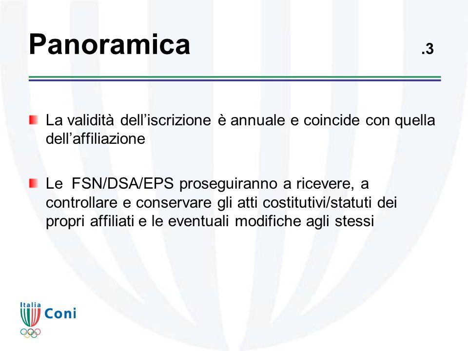 Panoramica.3 La validità delliscrizione è annuale e coincide con quella dellaffiliazione Le FSN/DSA/EPS proseguiranno a ricevere, a controllare e conservare gli atti costitutivi/statuti dei propri affiliati e le eventuali modifiche agli stessi