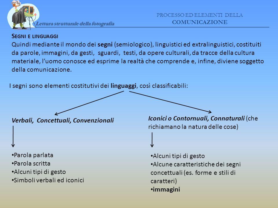 Lettura strutturale della fotografia PROCESSO ED ELEMENTI DELLA COMUNICAZIONE Il R ICEVITORE o D ECODIFICATORE decodifica (ricostruendolo) il messaggio a partire dal segnale.