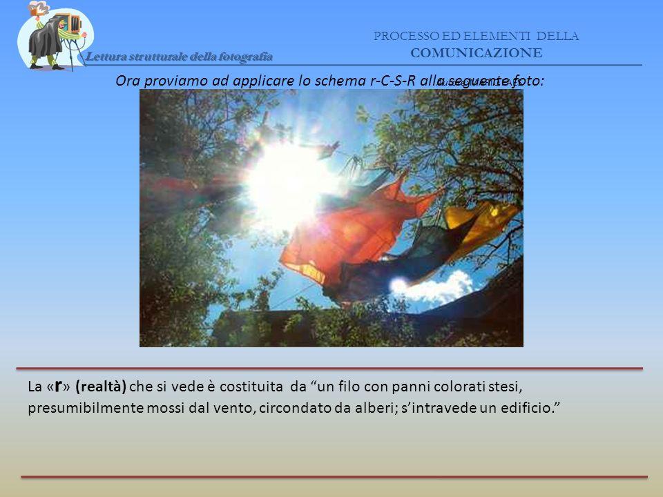 Lettura strutturale della fotografia PROCESSO ED ELEMENTI DELLA COMUNICAZIONE Autore: MARIO FAES IL « C » (Comunicante) è il fotografo, cui è piaciuta la visione dei panni mossi dal vento, con colori vivaci posti in controluce (= idea)
