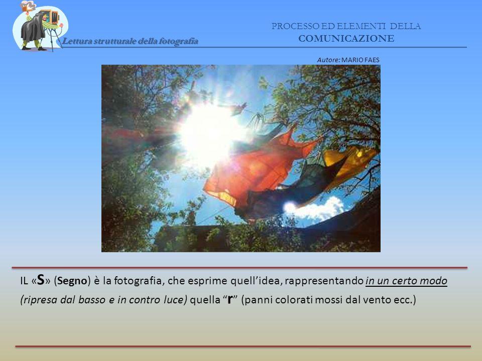 Lettura strutturale della fotografia PROCESSO ED ELEMENTI DELLA COMUNICAZIONE Autore: MARIO FAES IL « S » (Segno) è la fotografia, che esprime quellid