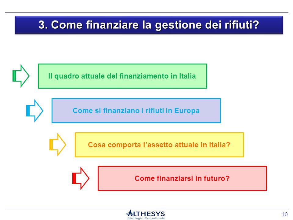 3. Come finanziare la gestione dei rifiuti? 10 Il quadro attuale del finanziamento in Italia Come si finanziano i rifiuti in Europa Cosa comporta lass
