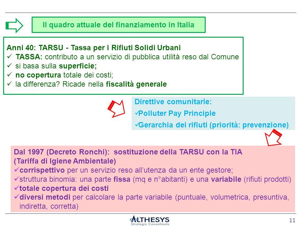 11 Il quadro attuale del finanziamento in Italia Anni 40: TARSU - Tassa per i Rifiuti Solidi Urbani TASSA: contributo a un servizio di pubblica utilità reso dal Comune si basa sulla superficie; no copertura totale dei costi; la differenza.