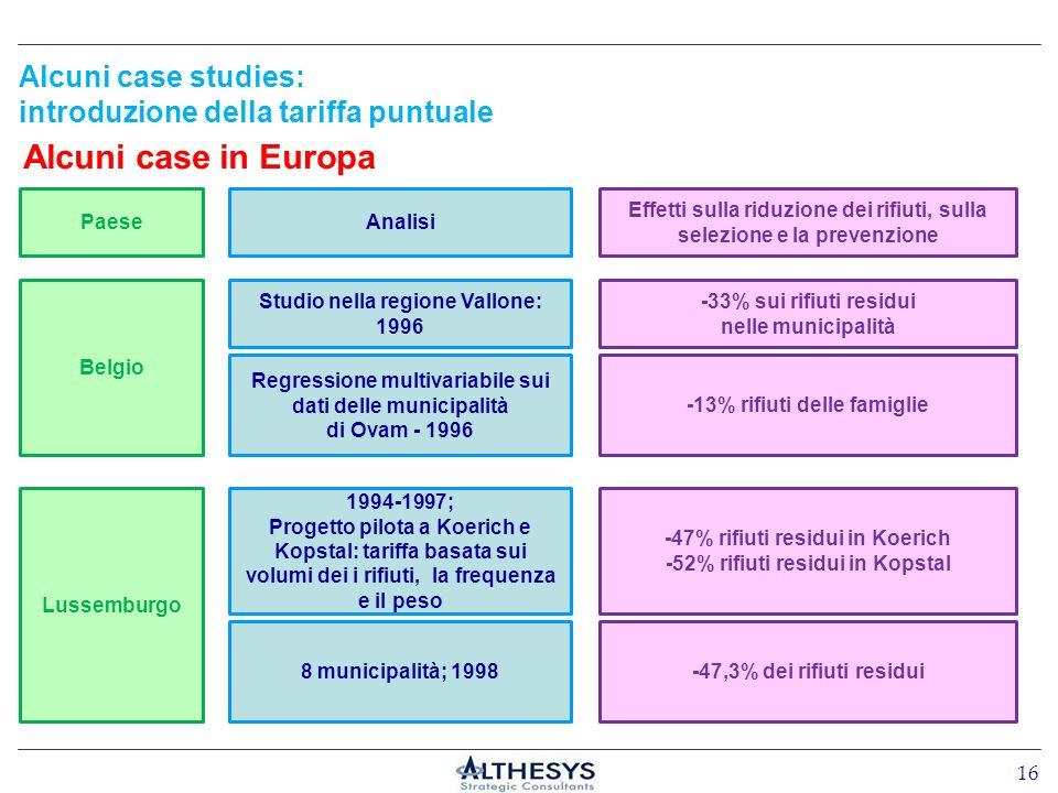 Alcuni case studies: introduzione della tariffa puntuale 16 Effetti sulla riduzione dei rifiuti, sulla selezione e la prevenzione PaeseAnalisi Belgio
