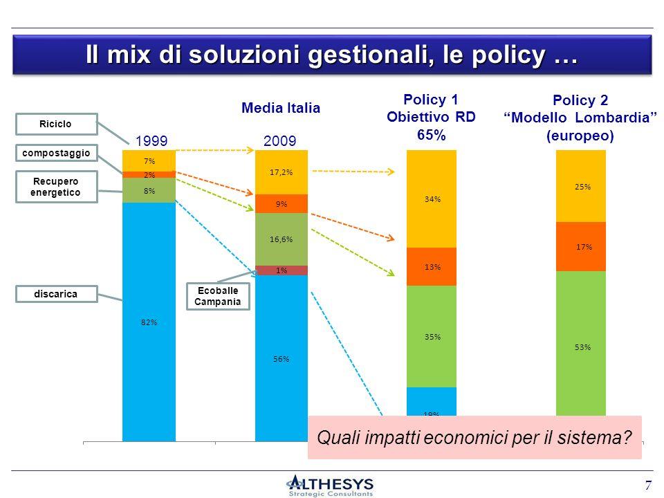 Il mix di soluzioni gestionali, le policy … 7 discarica compostaggio Recupero energetico Riciclo Ecoballe Campania Media Italia 1999 2009 Policy 2 Modello Lombardia (europeo) Policy 1 Obiettivo RD 65% Quali impatti economici per il sistema