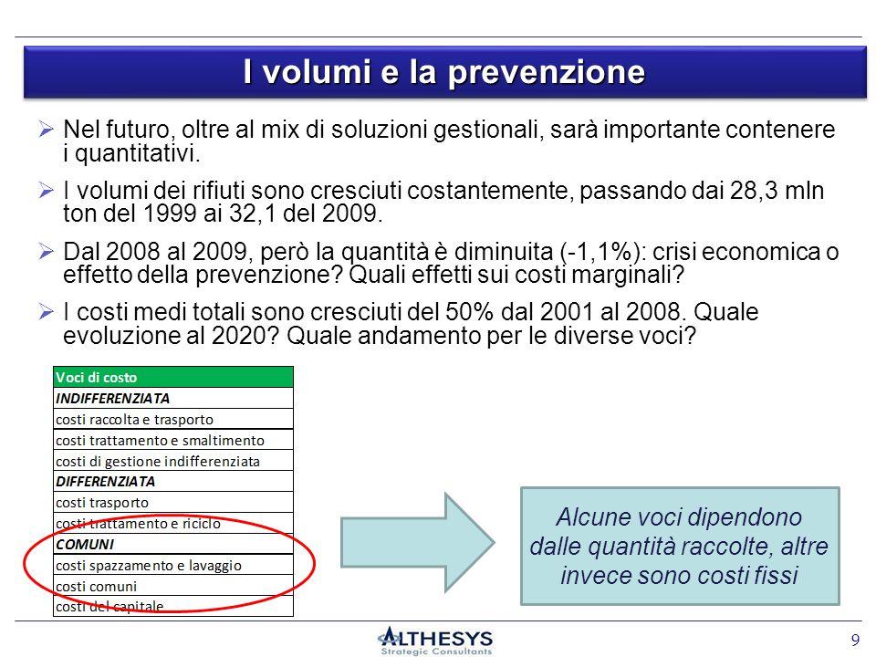 I volumi e la prevenzione Nel futuro, oltre al mix di soluzioni gestionali, sarà importante contenere i quantitativi. I volumi dei rifiuti sono cresci