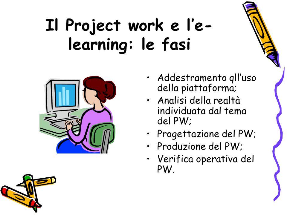 Il Project work e le- learning: le fasi Addestramento qlluso della piattaforma; Analisi della realtà individuata dal tema del PW; Progettazione del PW; Produzione del PW; Verifica operativa del PW.