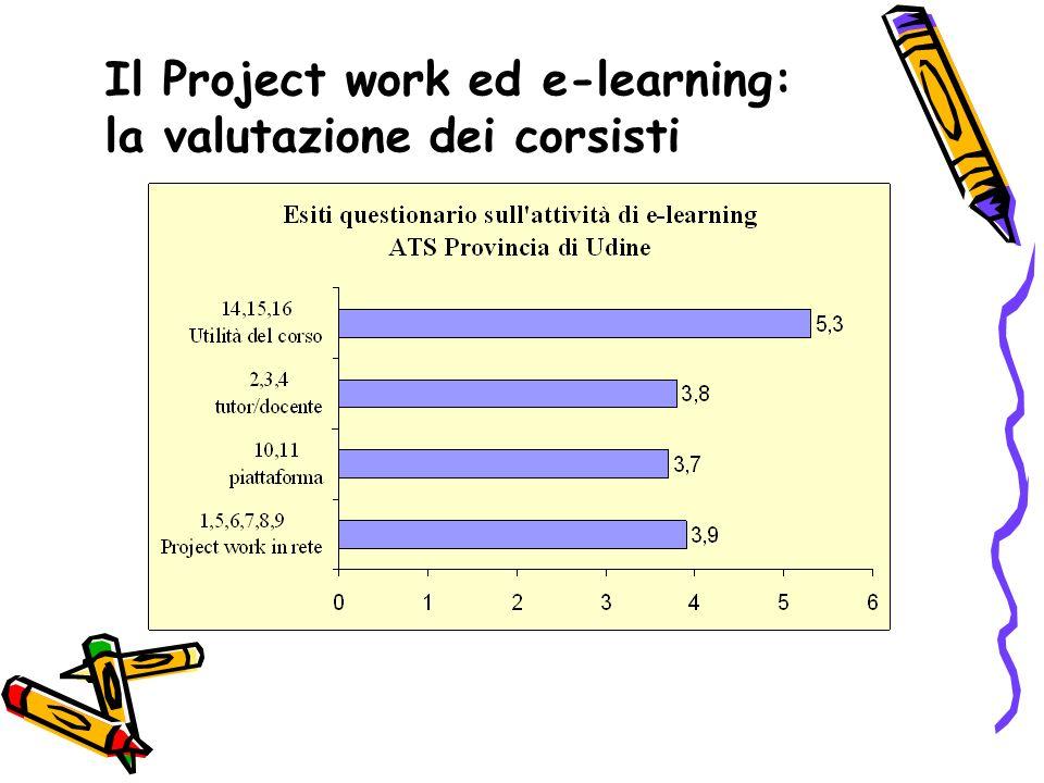 Il Project work ed e-learning: la valutazione dei corsisti