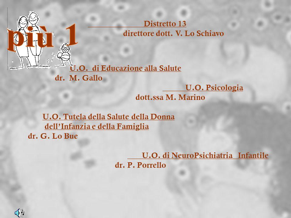 U.O. di Educazione alla Salute dr. M. Gallo U.O. Psicologia dott.ssa M. Marino U.O. Tutela della Salute della Donna dellInfanzia e della Famiglia dr.