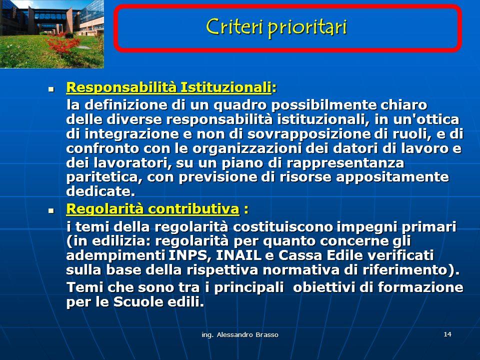 ing. Alessandro Brasso 14 Criteri prioritari Responsabilità Istituzionali: Responsabilità Istituzionali: la definizione di un quadro possibilmente chi