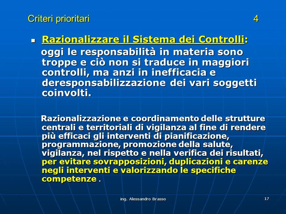 ing. Alessandro Brasso 17 Criteri prioritari 4 Razionalizzare il Sistema dei Controlli: Razionalizzare il Sistema dei Controlli: oggi le responsabilit