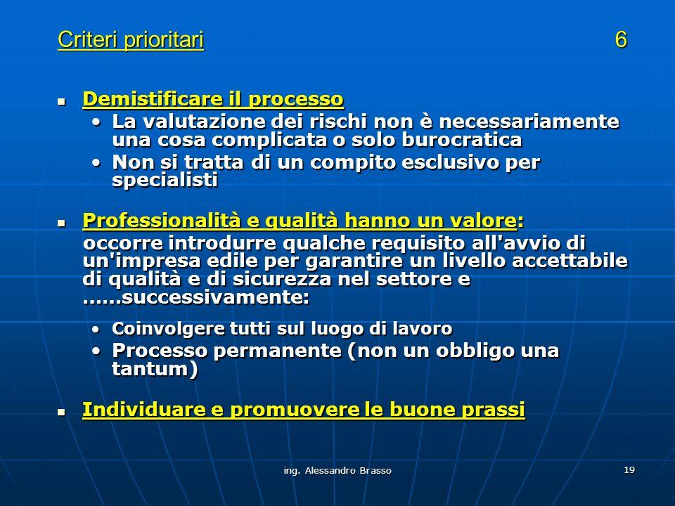 ing. Alessandro Brasso 19 Criteri prioritari 6 Demistificare il processo Demistificare il processo La valutazione dei rischi non è necessariamente una