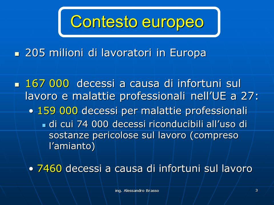 ing. Alessandro Brasso 3 Contesto europeo 205 milioni di lavoratori in Europa 205 milioni di lavoratori in Europa 167 000 decessi a causa di infortuni