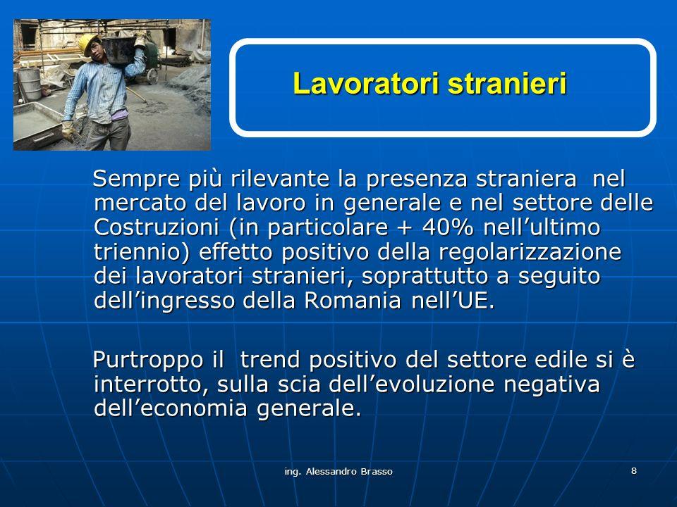 ing. Alessandro Brasso 8 Lavoratori stranieri Sempre più rilevante la presenza straniera nel mercato del lavoro in generale e nel settore delle Costru