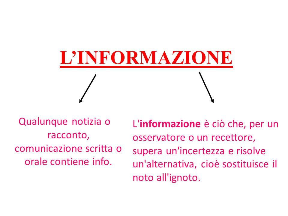 LINFORMAZIONE Qualunque notizia o racconto, comunicazione scritta o orale contiene info.