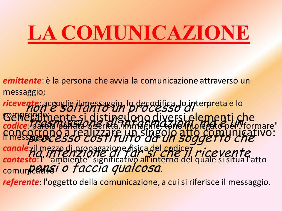 LA COMUNICAZIONE non è soltanto un processo di trasmissione di informazioni, ma è un processo costituito da un soggetto che ha intenzione di far sì che il ricevente pensi o faccia qualcosa.