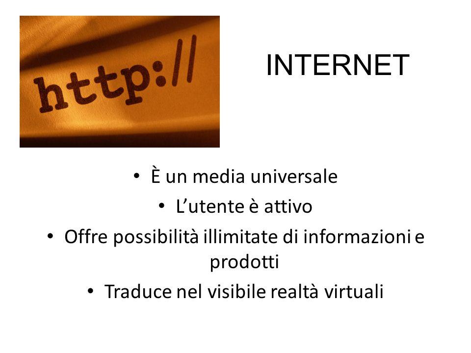 INTERNET È un media universale Lutente è attivo Offre possibilità illimitate di informazioni e prodotti Traduce nel visibile realtà virtuali