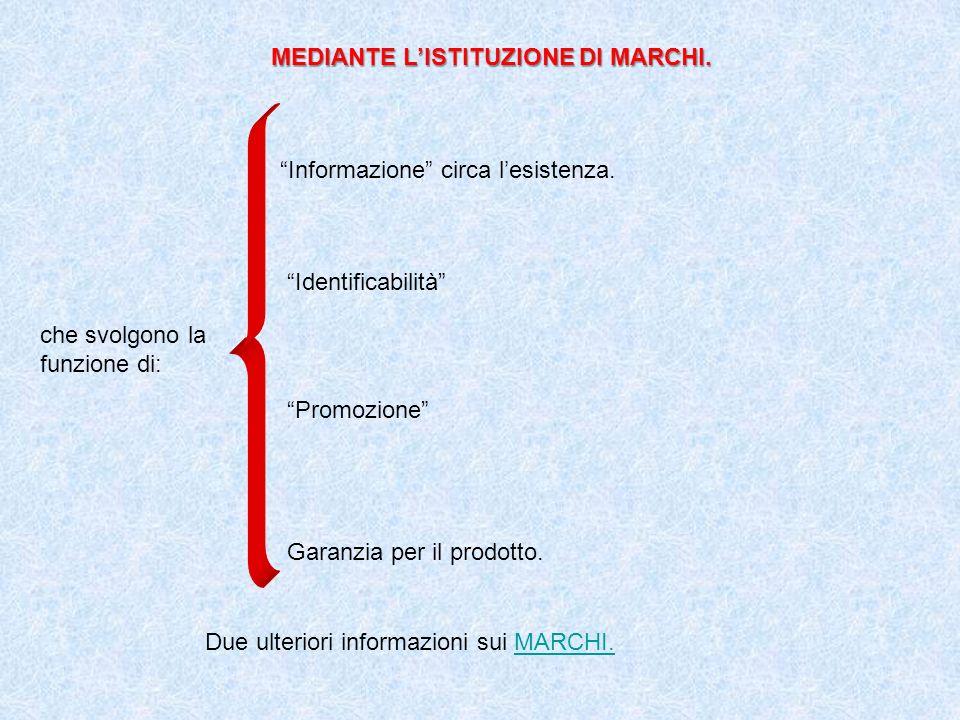 MEDIANTE LISTITUZIONE DI MARCHI. Identificabilità Garanzia per il prodotto.