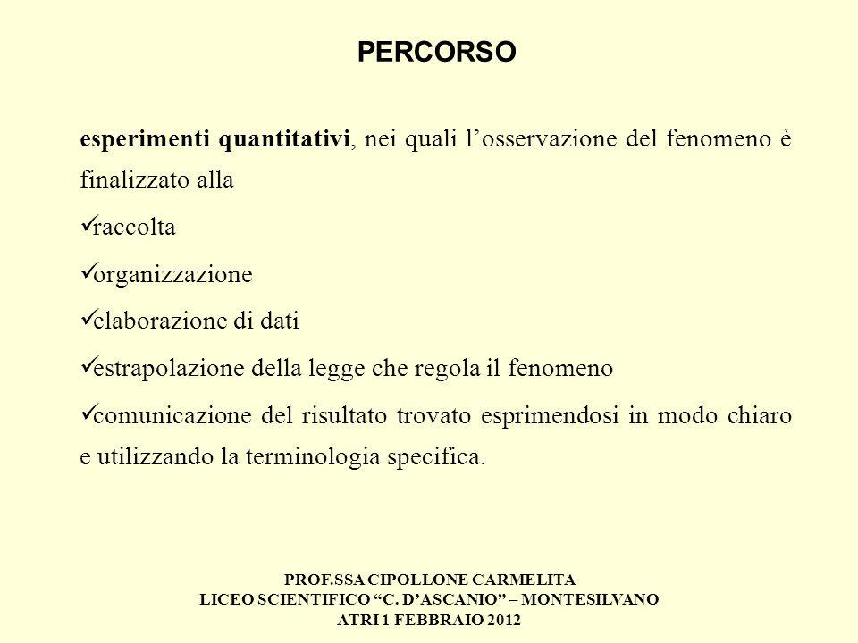 PROF.SSA CIPOLLONE CARMELITA LICEO SCIENTIFICO C. DASCANIO – MONTESILVANO ATRI 1 FEBBRAIO 2012 esperimenti quantitativi, nei quali losservazione del f