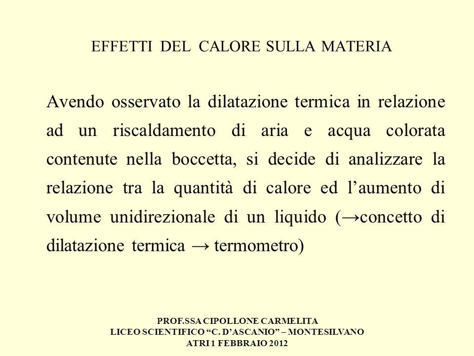 PROF.SSA CIPOLLONE CARMELITA LICEO SCIENTIFICO C. DASCANIO – MONTESILVANO ATRI 1 FEBBRAIO 2012 EFFETTI DEL CALORE SULLA MATERIA Avendo osservato la di