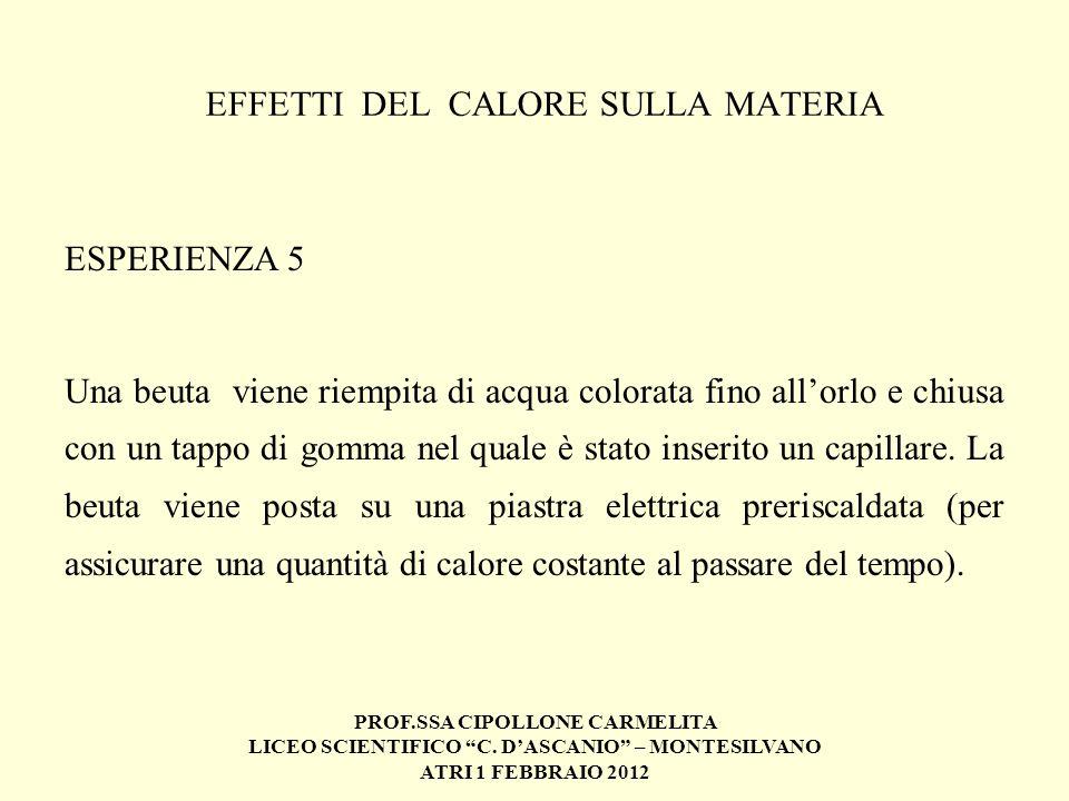 PROF.SSA CIPOLLONE CARMELITA LICEO SCIENTIFICO C. DASCANIO – MONTESILVANO ATRI 1 FEBBRAIO 2012 EFFETTI DEL CALORE SULLA MATERIA ESPERIENZA 5 Una beuta