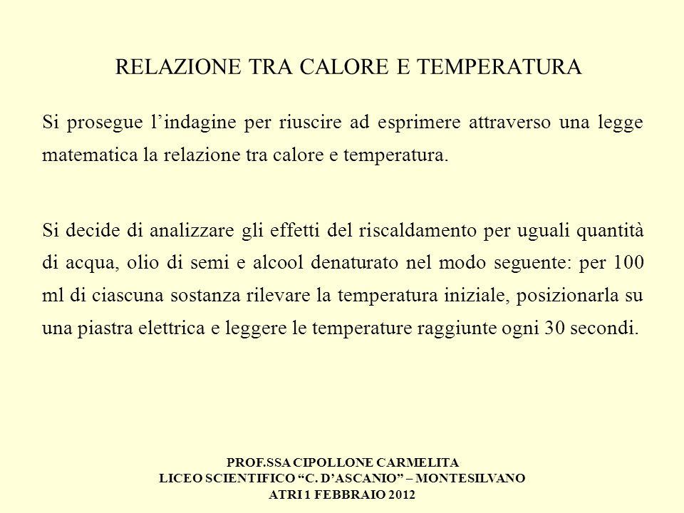 PROF.SSA CIPOLLONE CARMELITA LICEO SCIENTIFICO C. DASCANIO – MONTESILVANO ATRI 1 FEBBRAIO 2012 RELAZIONE TRA CALORE E TEMPERATURA Si prosegue lindagin