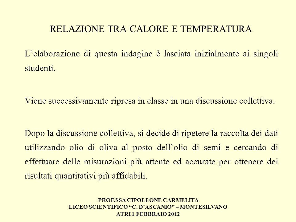 PROF.SSA CIPOLLONE CARMELITA LICEO SCIENTIFICO C. DASCANIO – MONTESILVANO ATRI 1 FEBBRAIO 2012 RELAZIONE TRA CALORE E TEMPERATURA Lelaborazione di que