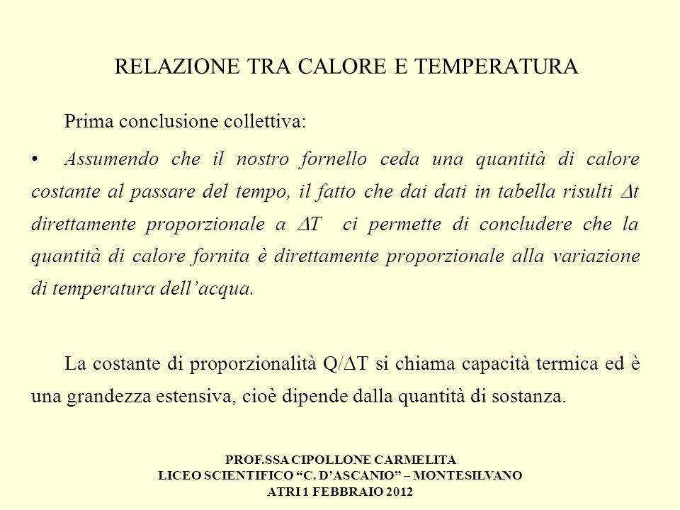 PROF.SSA CIPOLLONE CARMELITA LICEO SCIENTIFICO C. DASCANIO – MONTESILVANO ATRI 1 FEBBRAIO 2012 RELAZIONE TRA CALORE E TEMPERATURA Prima conclusione co