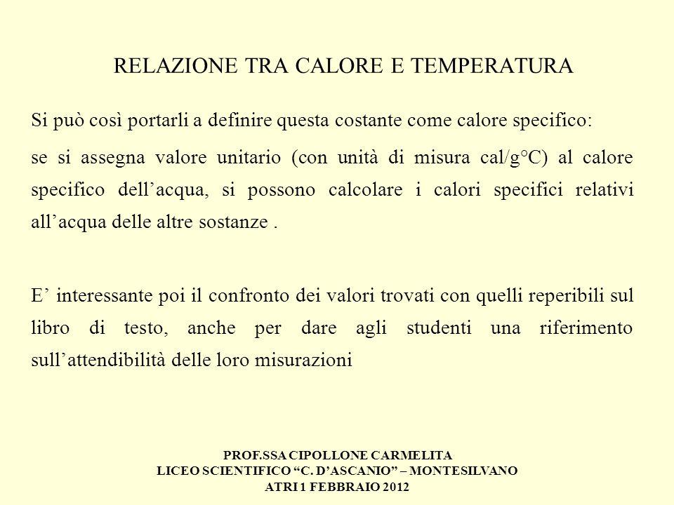 PROF.SSA CIPOLLONE CARMELITA LICEO SCIENTIFICO C. DASCANIO – MONTESILVANO ATRI 1 FEBBRAIO 2012 RELAZIONE TRA CALORE E TEMPERATURA Si può così portarli