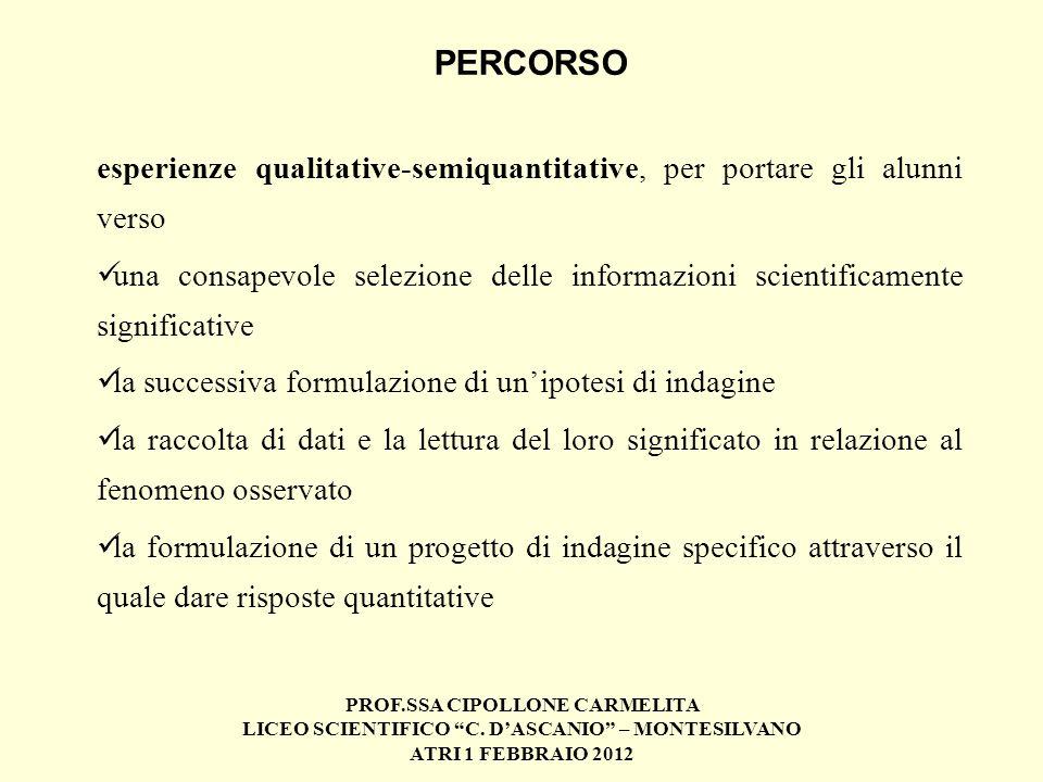 PROF.SSA CIPOLLONE CARMELITA LICEO SCIENTIFICO C. DASCANIO – MONTESILVANO ATRI 1 FEBBRAIO 2012 esperienze qualitative-semiquantitative, per portare gl