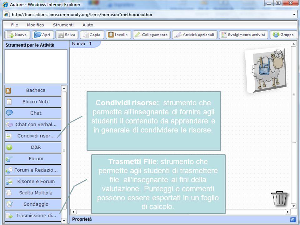 Condividi risorse: strumento che permette all insegnante di fornire agli studenti il contenuto da apprendere e in generale di condividere le risorse.