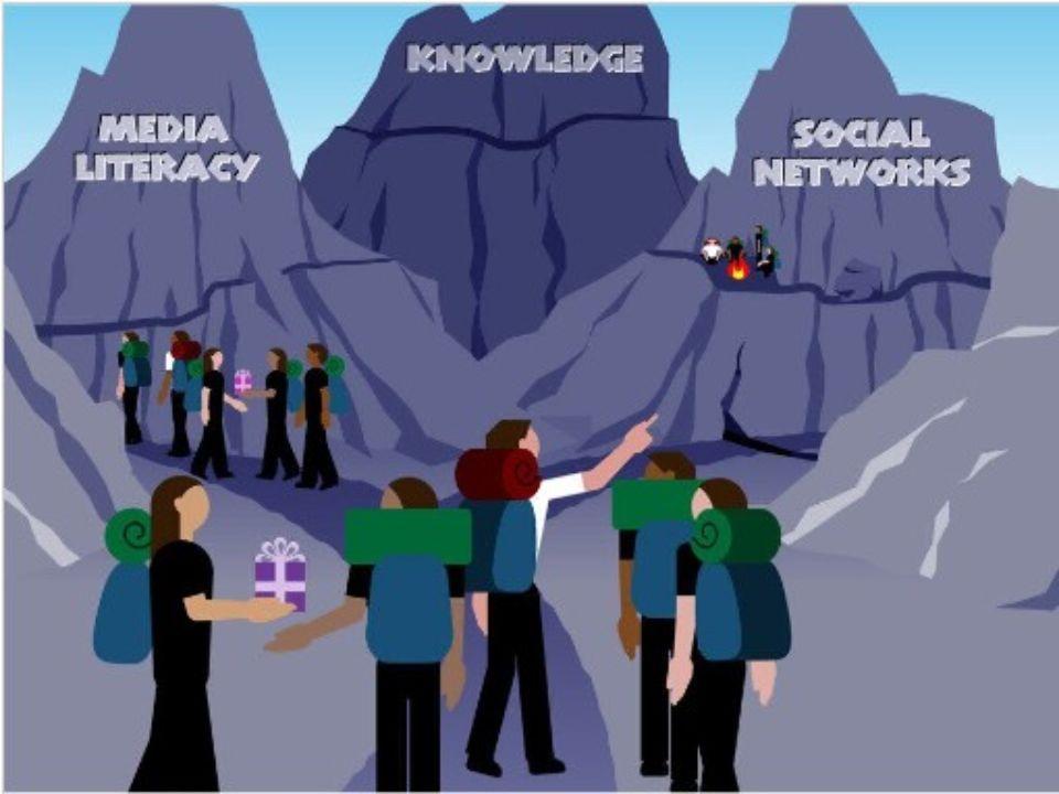 Forum: ambiente di discussione asincrona per gli studenti.