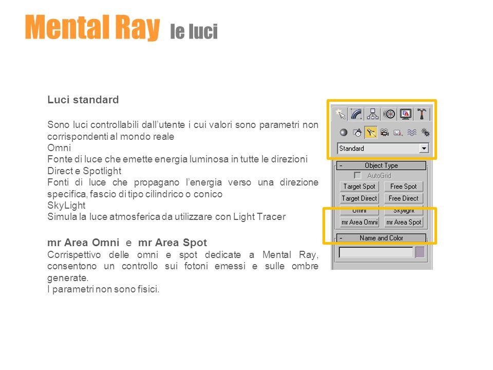 Luci standard Sono luci controllabili dallutente i cui valori sono parametri non corrispondenti al mondo reale Omni Fonte di luce che emette energia l