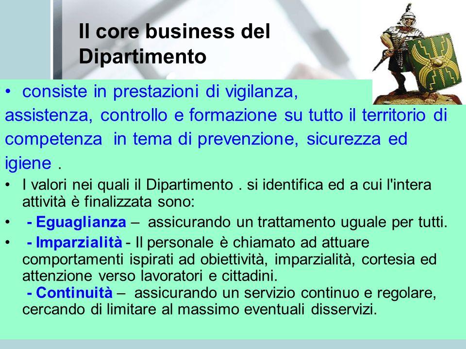 Il core business del Dipartimento consiste in prestazioni di vigilanza, assistenza, controllo e formazione su tutto il territorio di competenza in tem