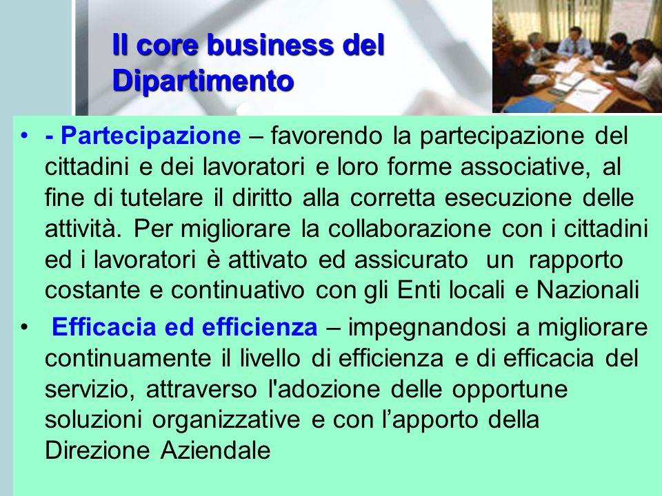 Il core business del Dipartimento - Partecipazione – favorendo la partecipazione del cittadini e dei lavoratori e loro forme associative, al fine di tutelare il diritto alla corretta esecuzione delle attività.