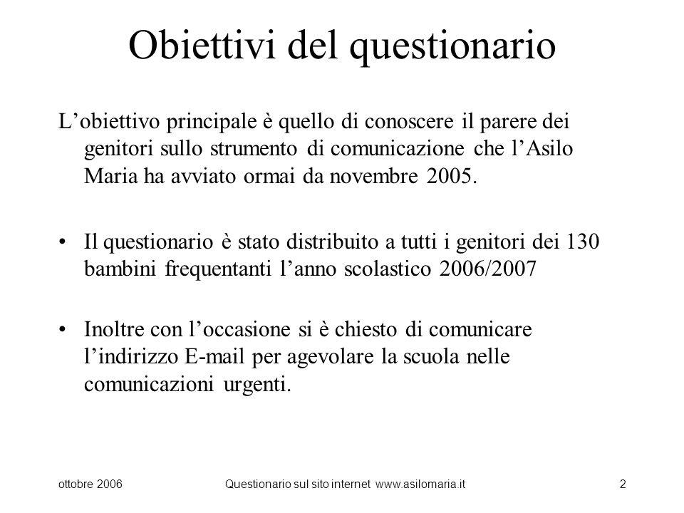 ottobre 2006Questionario sul sito internet www.asilomaria.it2 Obiettivi del questionario Lobiettivo principale è quello di conoscere il parere dei genitori sullo strumento di comunicazione che lAsilo Maria ha avviato ormai da novembre 2005.