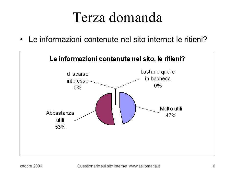 ottobre 2006Questionario sul sito internet www.asilomaria.it6 Terza domanda Le informazioni contenute nel sito internet le ritieni