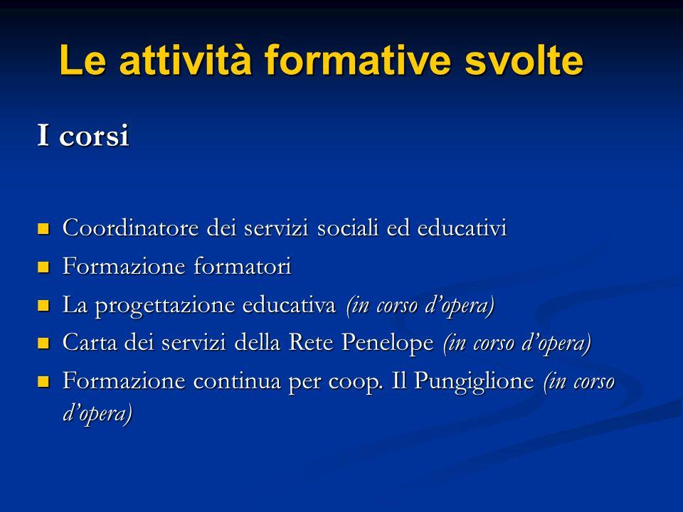 Le attività formative svolte I corsi Coordinatore dei servizi sociali ed educativi Coordinatore dei servizi sociali ed educativi Formazione formatori