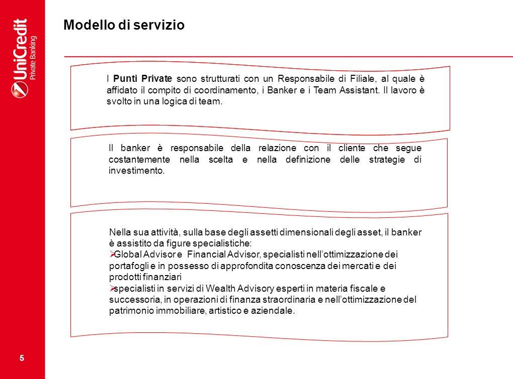 5 I Punti Private sono strutturati con un Responsabile di Filiale, al quale è affidato il compito di coordinamento, i Banker e i Team Assistant.