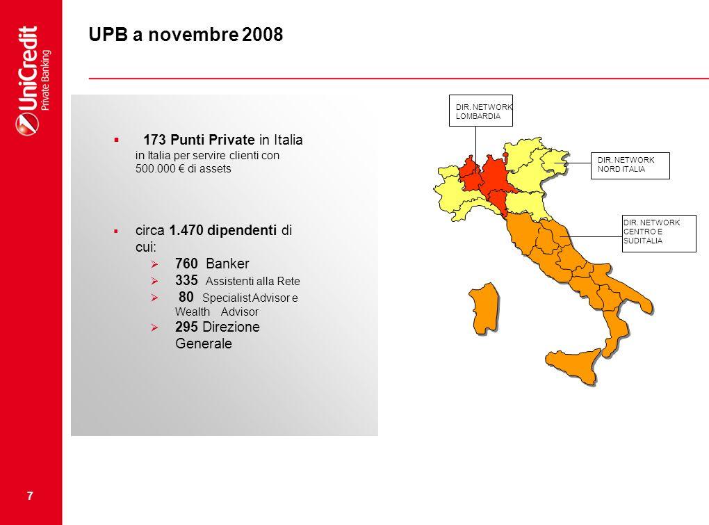 7 173 Punti Private in Italia in Italia per servire clienti con 500.000 di assets circa 1.470 dipendenti di cui: 760 Banker 335 Assistenti alla Rete 80 Specialist Advisor e Wealth Advisor 295 Direzione Generale DIR.
