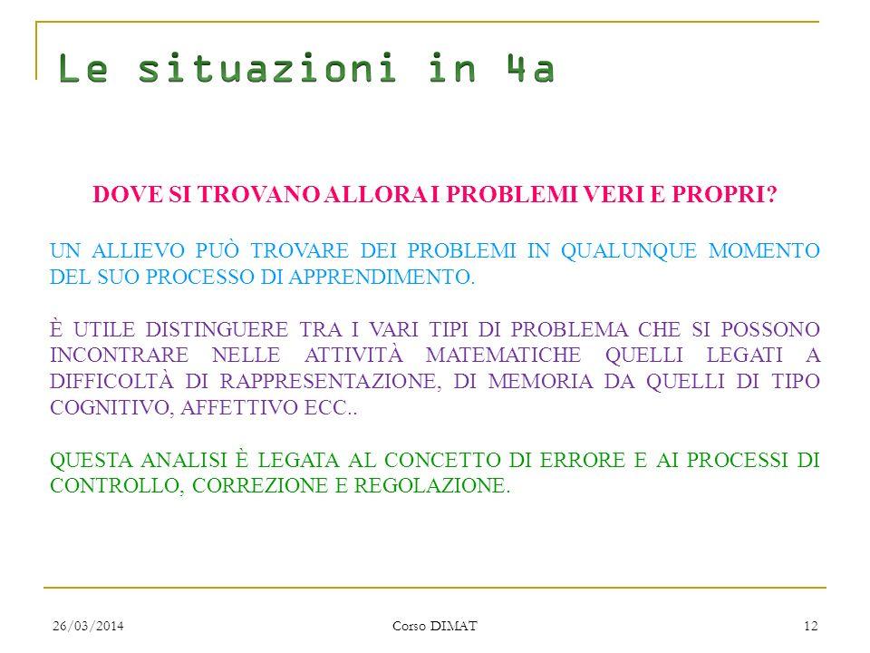 26/03/2014 Corso DIMAT 12 DOVE SI TROVANO ALLORA I PROBLEMI VERI E PROPRI.