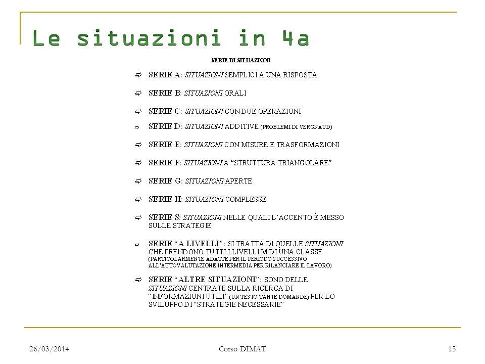 26/03/2014 Corso DIMAT 15