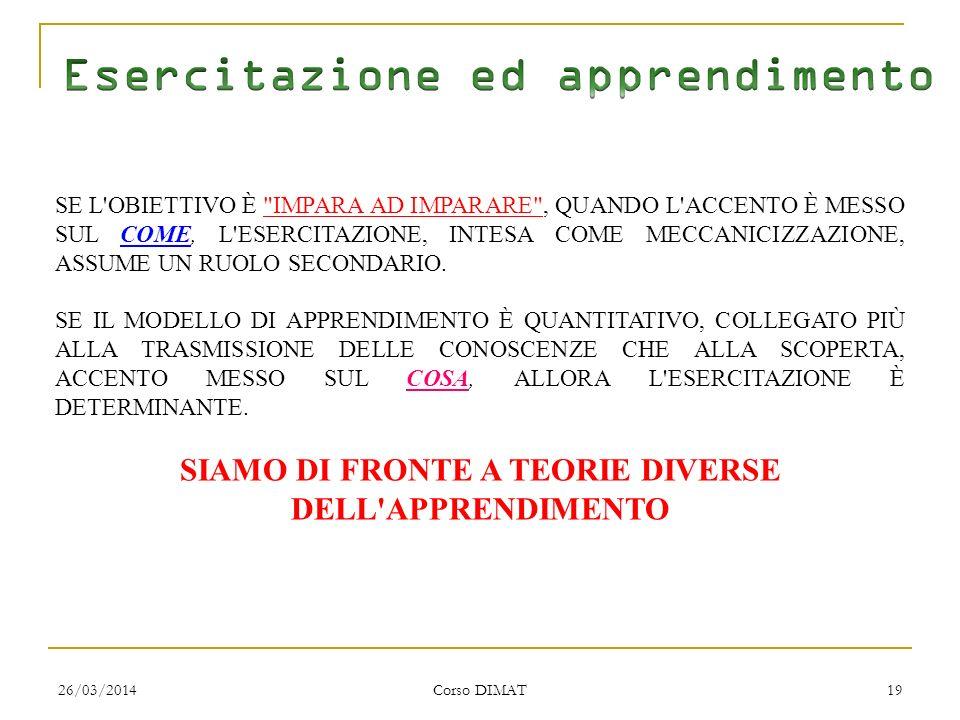26/03/2014 Corso DIMAT 19 SE L OBIETTIVO È IMPARA AD IMPARARE , QUANDO L ACCENTO È MESSO SUL COME, L ESERCITAZIONE, INTESA COME MECCANICIZZAZIONE, ASSUME UN RUOLO SECONDARIO.