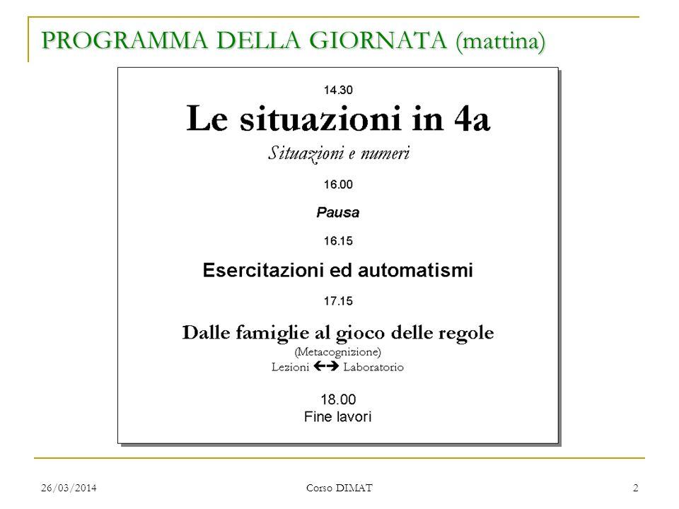 26/03/2014 Corso DIMAT 2 PROGRAMMA DELLA GIORNATA (mattina)